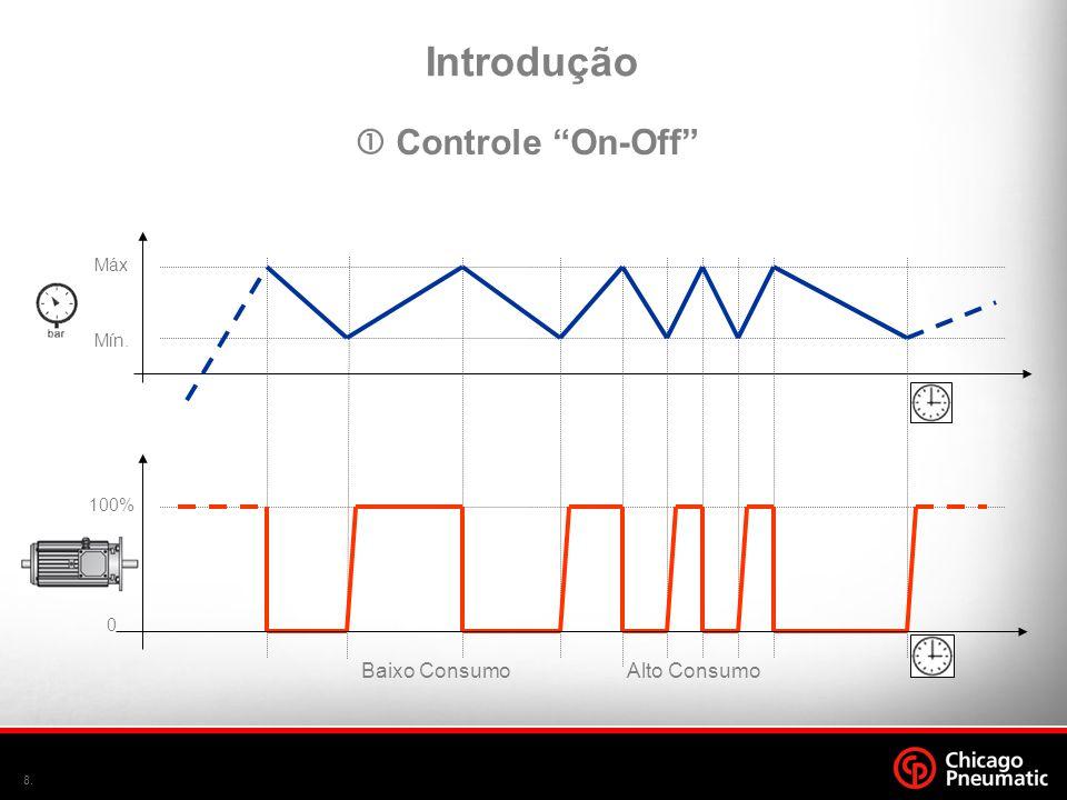 """8. Máx Mín. 100% 0 Baixo ConsumoAlto Consumo Introdução  Controle """"On-Off"""""""