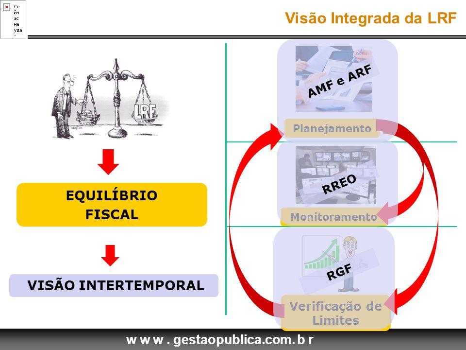 w w w. gestaopublica.com. b r EQUILÍBRIO FISCAL VISÃO INTERTEMPORAL Planejamento Monitoramento Verificação de Limites AMF e ARF RREO RGF Visão Integra