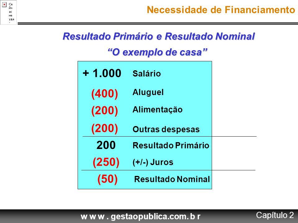 """w w w. gestaopublica.com. b r Resultado Primário e Resultado Nominal Resultado Primário e Resultado Nominal """"O exemplo de casa"""" Salário Aluguel Alimen"""