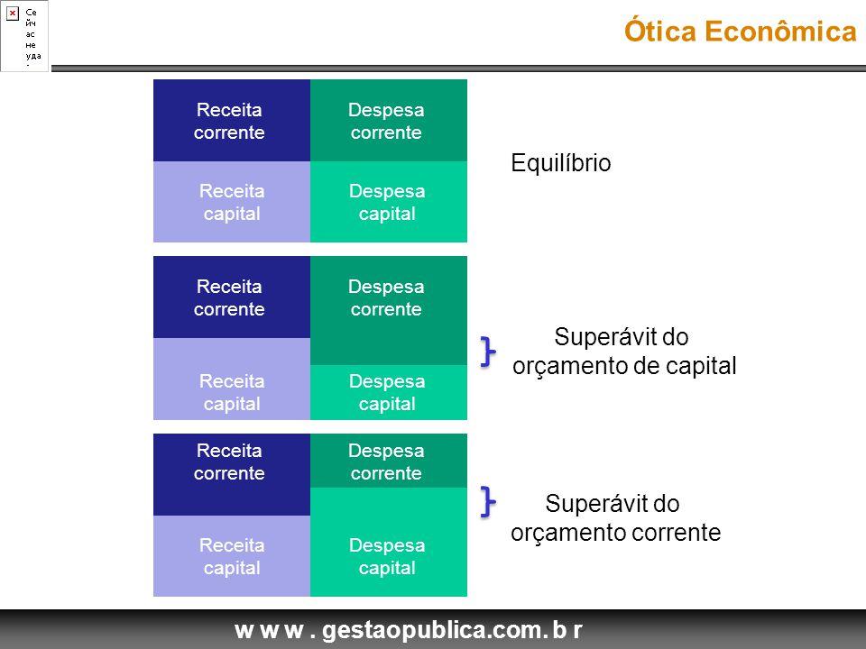 w w w. gestaopublica.com. b r Ótica Econômica Despesa capital Receita corrente Receita capital Despesa corrente Despesa capital Receita corrente Recei