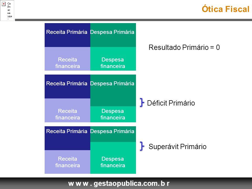 w w w. gestaopublica.com. b r Despesa financeira Ótica Fiscal Receita Primária Receita financeira Despesa Primária Despesa financeira Receita Primária