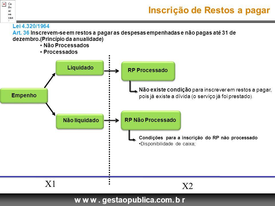 w w w. gestaopublica.com. b r X1 X2 Empenho Não liquidado RP Processado Inscrição de Restos a pagar Liquidado Condições para a inscrição do RP não pro