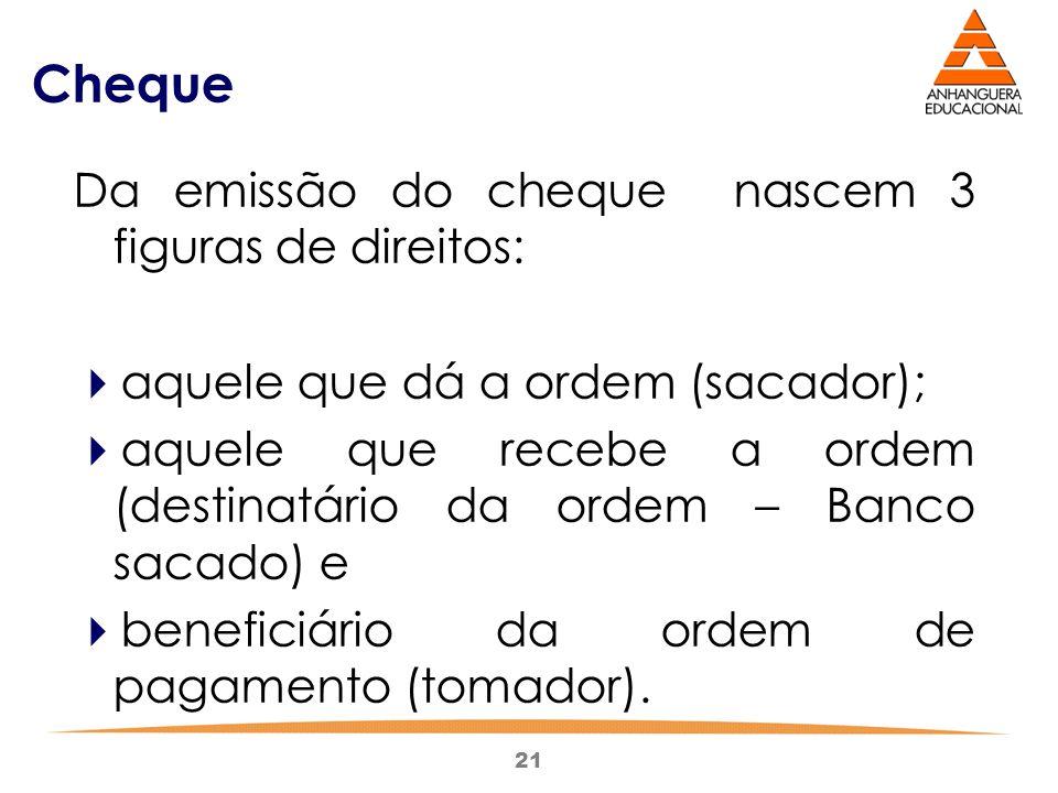 21 Cheque Da emissão do cheque nascem 3 figuras de direitos:  aquele que dá a ordem (sacador);  aquele que recebe a ordem (destinatário da ordem – B