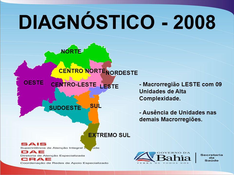 DIAGNÓSTICO - 2008 OESTE EXTREMO SUL SUL NORTE LESTE SUDOESTE NORDESTE CENTRO-LESTE CENTRO NORTE - Macrorregião LESTE com 09 Unidades de Alta Complexi