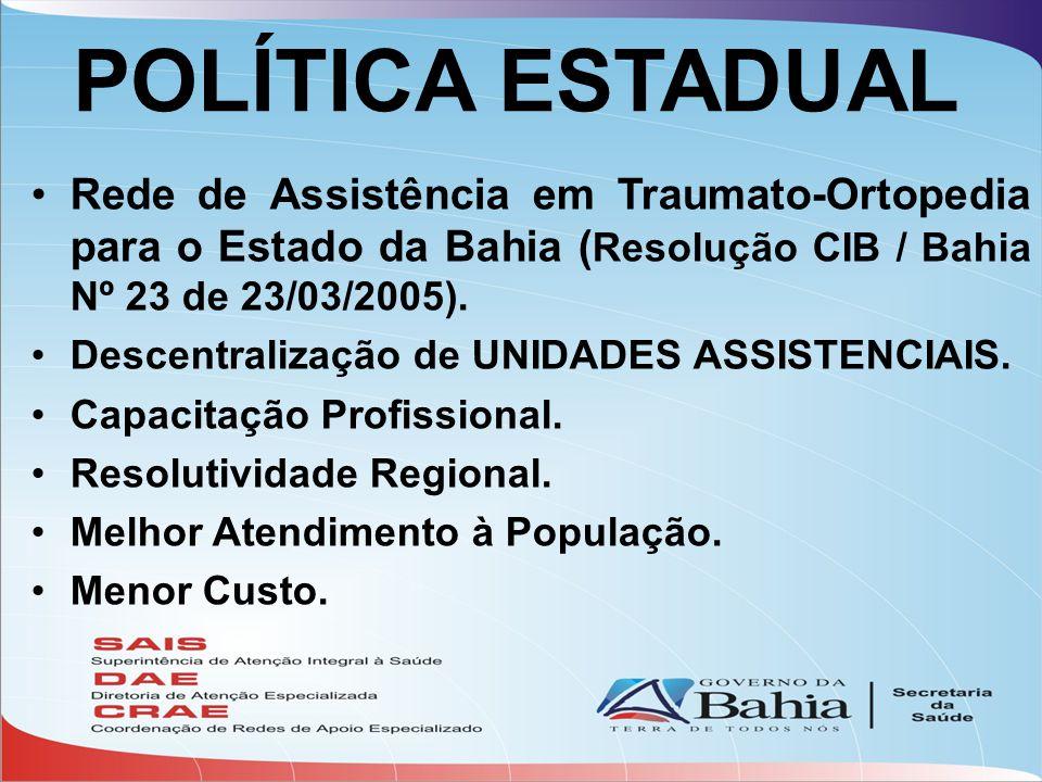 POLÍTICA ESTADUAL •Rede de Assistência em Traumato-Ortopedia para o Estado da Bahia ( Resolução CIB / Bahia Nº 23 de 23/03/2005). •Descentralização de