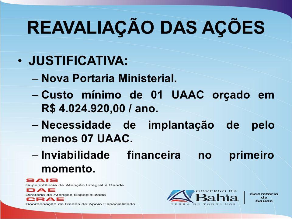 REAVALIAÇÃO DAS AÇÕES •JUSTIFICATIVA: –Nova Portaria Ministerial. –Custo mínimo de 01 UAAC orçado em R$ 4.024.920,00 / ano. –Necessidade de implantaçã