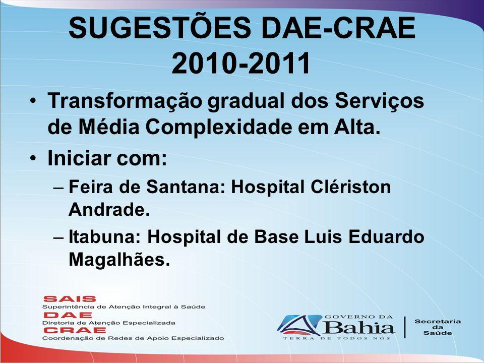 SUGESTÕES DAE-CRAE 2010-2011 •Transformação gradual dos Serviços de Média Complexidade em Alta. •Iniciar com: –Feira de Santana: Hospital Clériston An