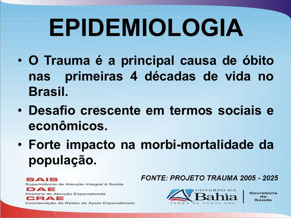 EPIDEMIOLOGIA •O Trauma é a principal causa de óbito nas primeiras 4 décadas de vida no Brasil. •Desafio crescente em termos sociais e econômicos. •Fo