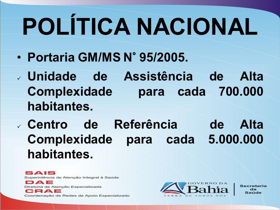 POLÍTICA NACIONAL •Portaria GM/MS N° 95/2005.  Unidade de Assistência de Alta Complexidade para cada 700.000 habitantes.  Centro de Referência de Al