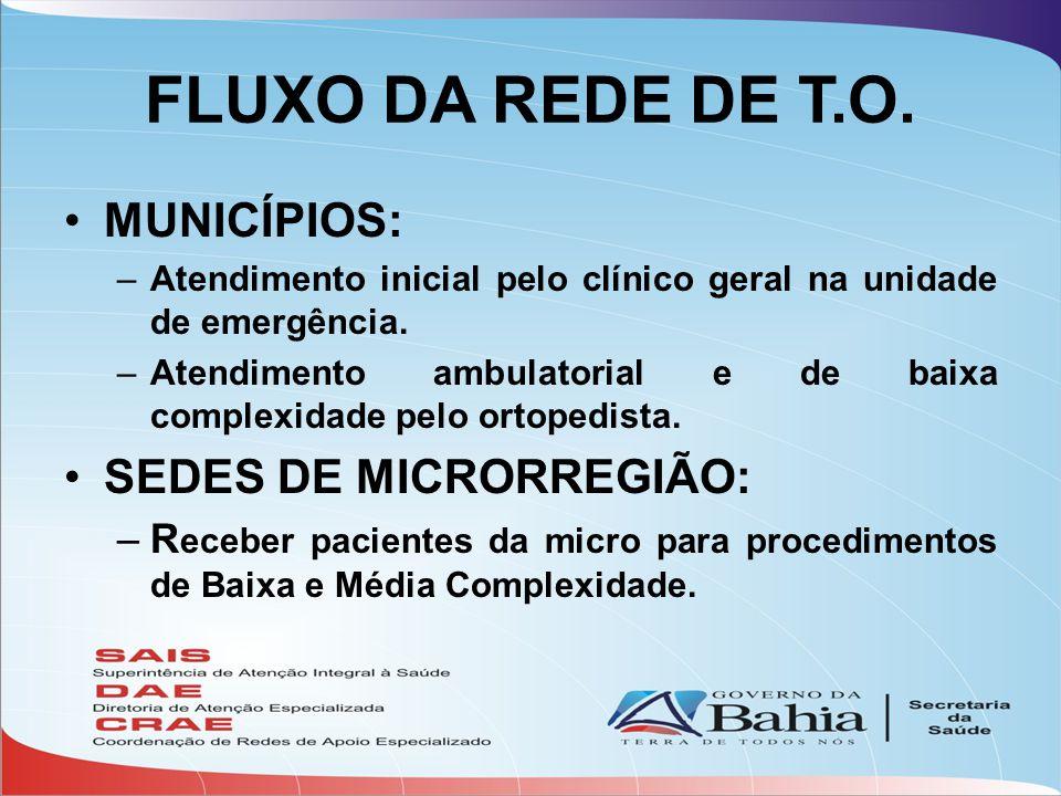 FLUXO DA REDE DE T.O. •MUNICÍPIOS: –Atendimento inicial pelo clínico geral na unidade de emergência. –Atendimento ambulatorial e de baixa complexidade