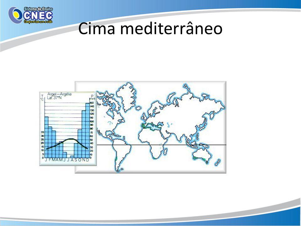 Cima mediterrâneo