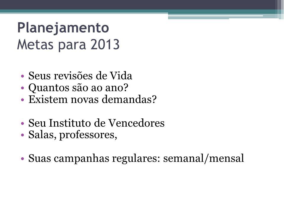 Planejamento Metas para 2013 • IV - As 12 portas •V - Seu curso para pastor •Presencial.