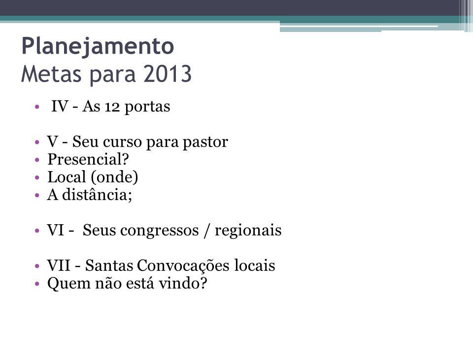 Planejamento Metas para 2013 •VIII - Conferências anuais.