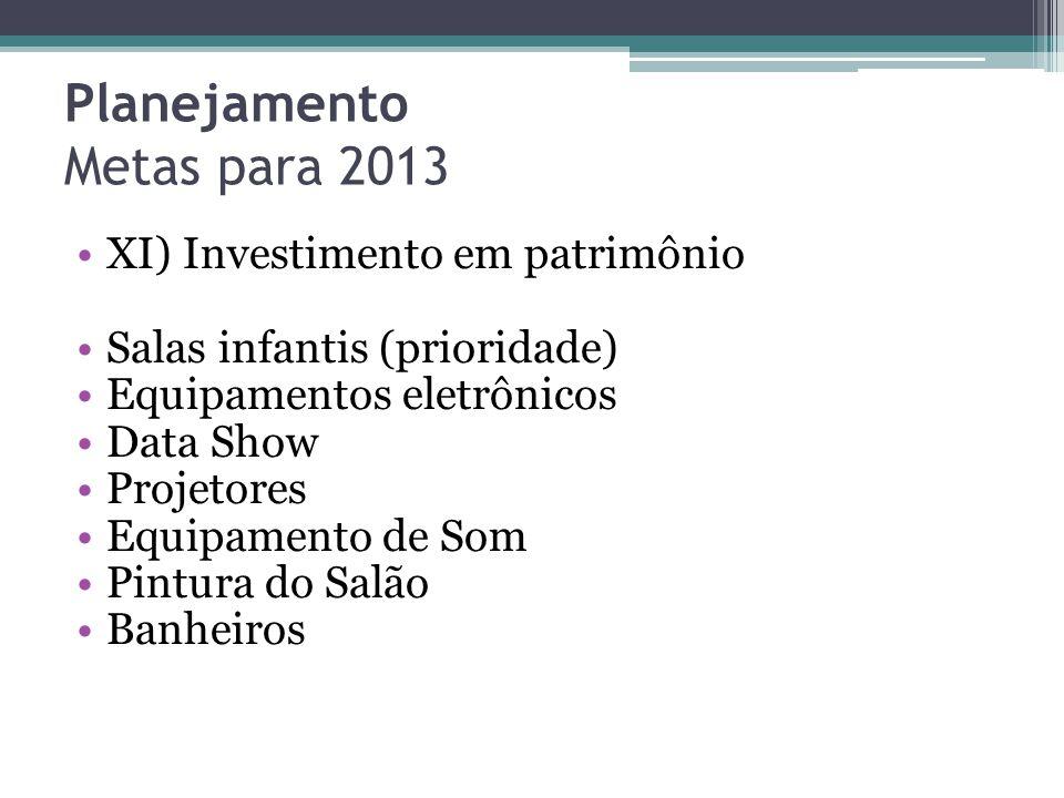 Planejamento Metas para 2013 •Seu Investimento •Como arrecadar mais.