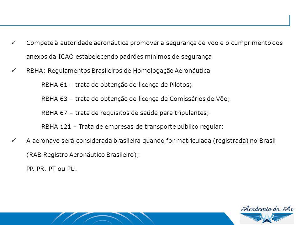  Compete à autoridade aeronáutica promover a segurança de voo e o cumprimento dos anexos da ICAO estabelecendo padrões mínimos de segurança  RBHA: R