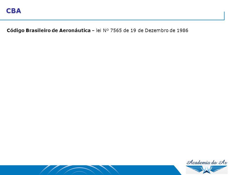 CBA Aeronave é todo veículo que voa (é um bem móvel) são classificadas em: Militares Civis: Públicas (de propriedade do governo) Privadas (todas as demais) AeronavesCivisPúblicasPrivadasMilitares