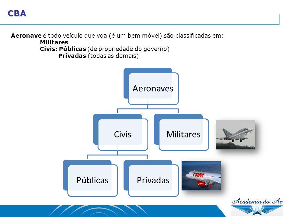 CBA Aeronave é todo veículo que voa (é um bem móvel) são classificadas em: Militares Civis: Públicas (de propriedade do governo) Privadas (todas as de