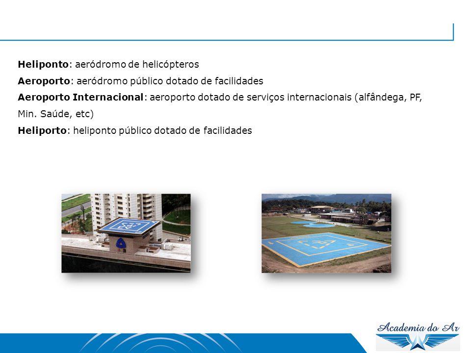 Heliponto: aeródromo de helicópteros Aeroporto: aeródromo público dotado de facilidades Aeroporto Internacional: aeroporto dotado de serviços internac