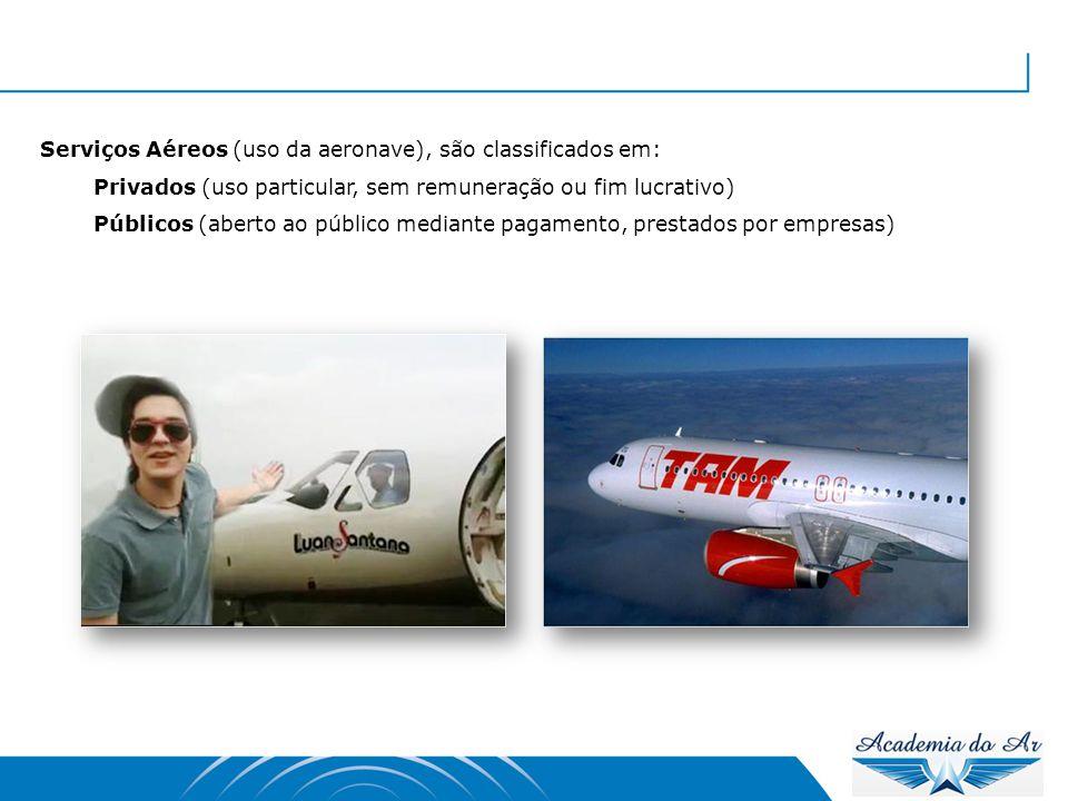 Serviços Aéreos (uso da aeronave), são classificados em: Privados (uso particular, sem remuneração ou fim lucrativo) Públicos (aberto ao público media