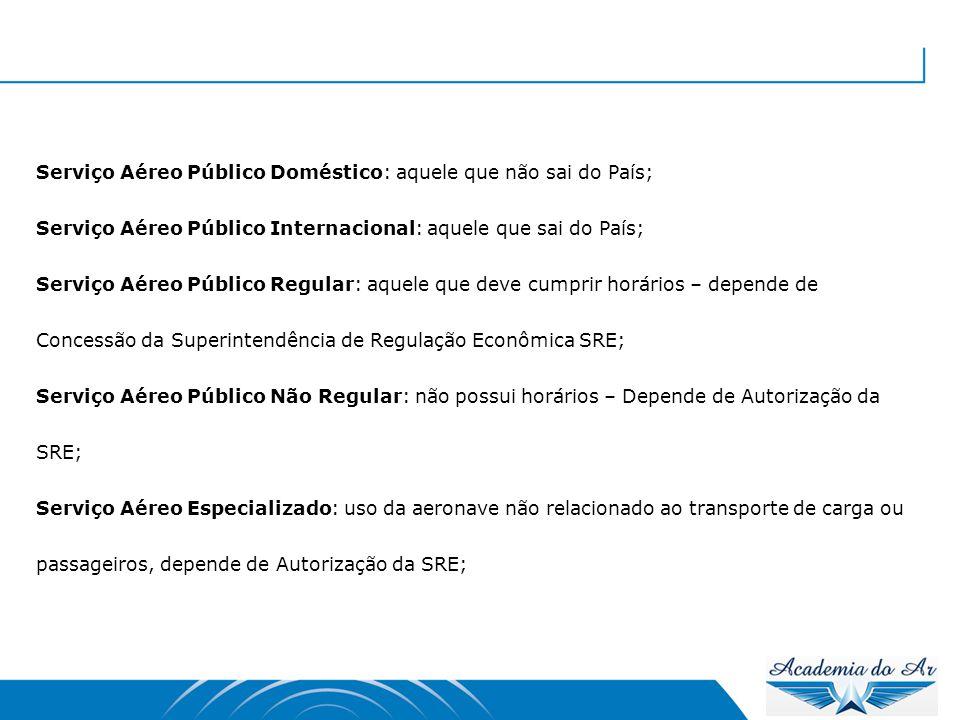 Serviço Aéreo Público Doméstico: aquele que não sai do País; Serviço Aéreo Público Internacional: aquele que sai do País; Serviço Aéreo Público Regula