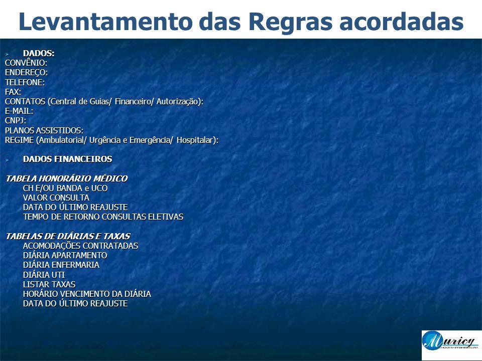 - Levantamento das Regras acordadas  DADOS: CONVÊNIO:ENDEREÇO:TELEFONE:FAX: CONTATOS (Central de Guias/ Financeiro/ Autorização): E-MAIL:CNPJ: PLANOS ASSISTIDOS: REGIME (Ambulatorial/ Urgência e Emergência/ Hospitalar):  DADOS FINANCEIROS TABELA HONORÁRIO MÉDICO CH E/OU BANDA e UCO VALOR CONSULTA DATA DO ÚLTIMO REAJUSTE TEMPO DE RETORNO CONSULTAS ELETIVAS TABELAS DE DIÁRIAS E TAXAS ACOMODAÇÕES CONTRATADAS DIÁRIA APARTAMENTO DIÁRIA ENFERMARIA DIÁRIA UTI LISTAR TAXAS HORÁRIO VENCIMENTO DA DIÁRIA DATA DO ÚLTIMO REAJUSTE