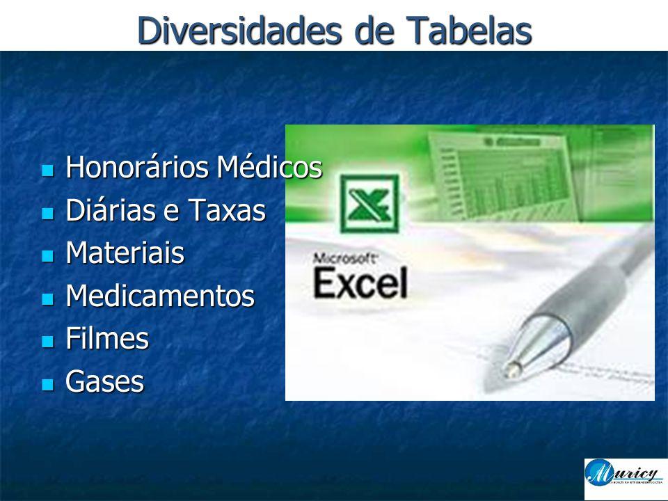  Honorários Médicos  Diárias e Taxas  Materiais  Medicamentos  Filmes  Gases Diversidades de Tabelas