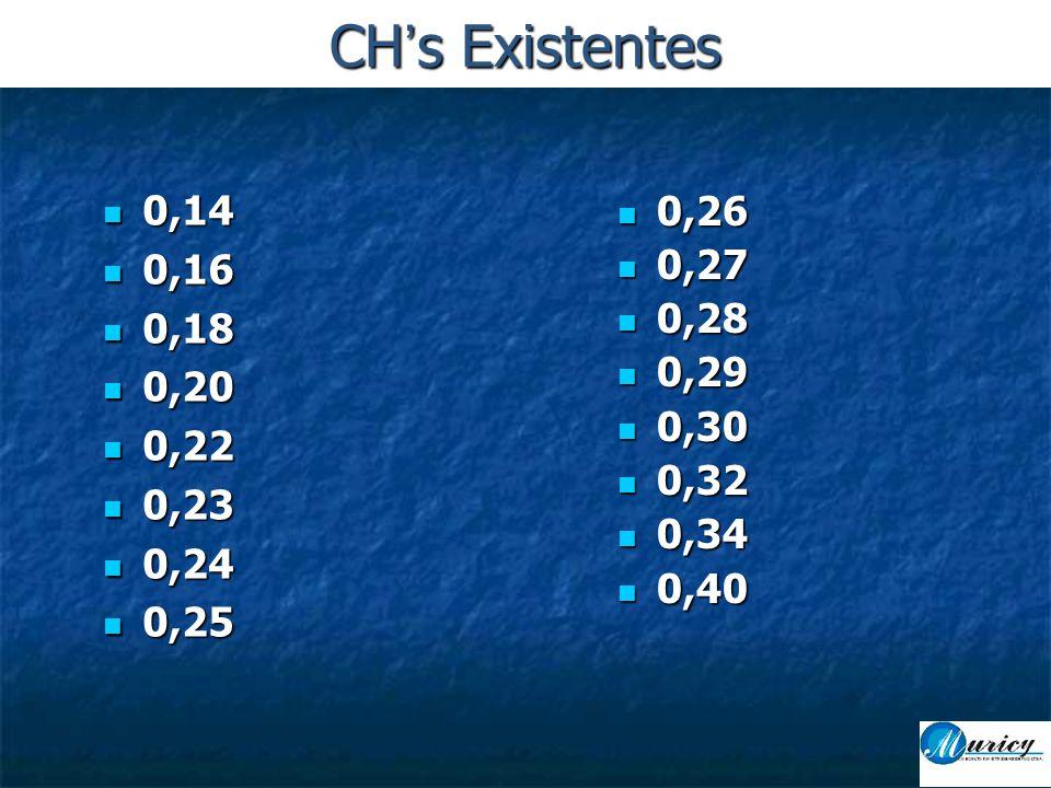  0,14  0,16  0,18  0,20  0,22  0,23  0,24  0,25  0,26  0,27  0,28  0,29  0,30  0,32  0,34  0,40 CH's Existentes