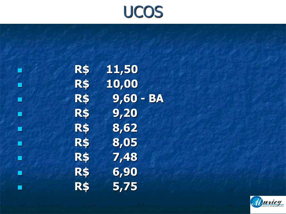  R$ 11,50  R$ 10,00  R$ 9,60 - BA  R$ 9,20  R$ 8,62  R$ 8,05  R$ 7,48  R$ 6,90  R$ 5,75 UCOS