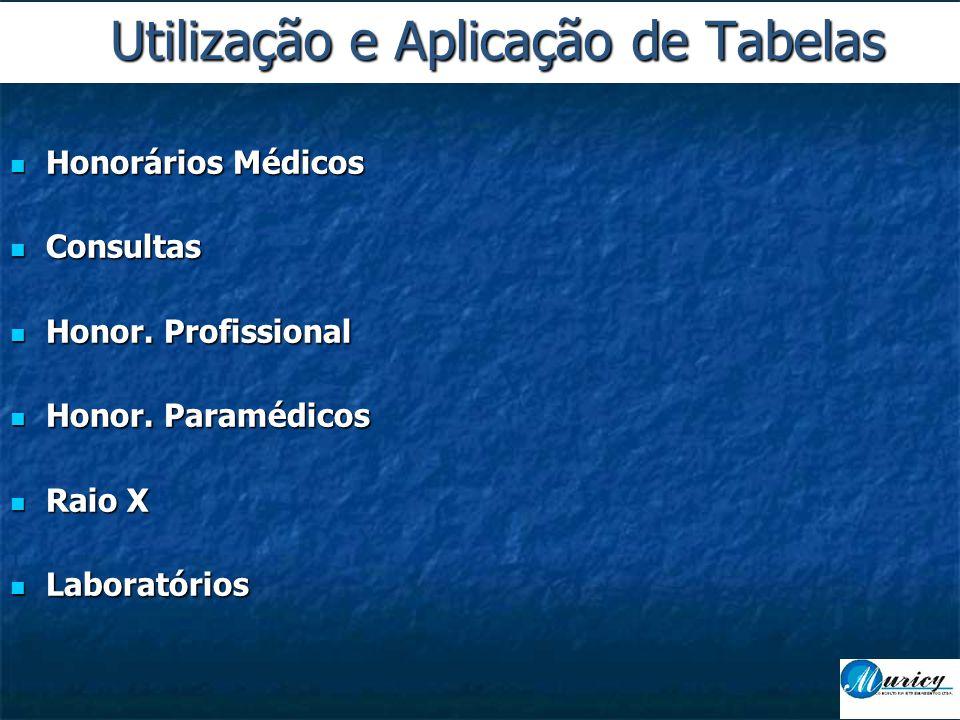  Honorários Médicos  Consultas  Honor.Profissional  Honor.