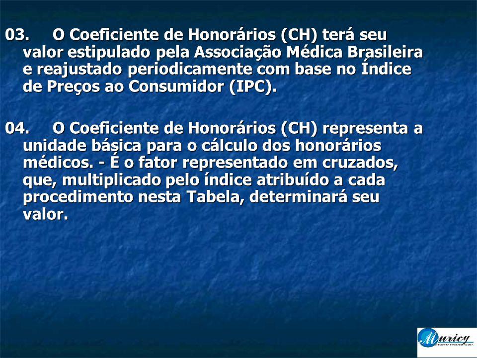 03.O Coeficiente de Honorários (CH) terá seu valor estipulado pela Associação Médica Brasileira e reajustado periodicamente com base no Índice de Preços ao Consumidor (IPC).