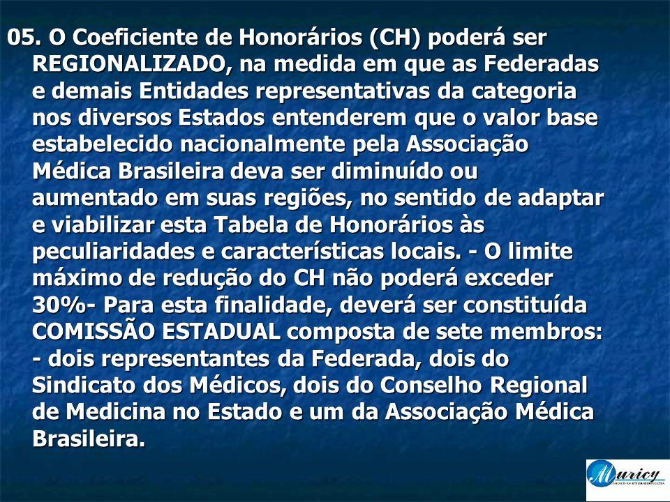 05. O Coeficiente de Honorários (CH) poderá ser REGIONALIZADO, na medida em que as Federadas e demais Entidades representativas da categoria nos diver