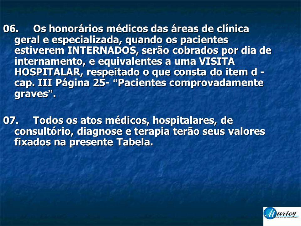 06.Os honorários médicos das áreas de clínica geral e especializada, quando os pacientes estiverem INTERNADOS, serão cobrados por dia de internamento, e equivalentes a uma VISITA HOSPITALAR, respeitado o que consta do item d - cap.