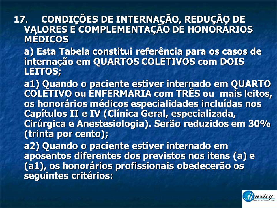 17.CONDIÇÕES DE INTERNAÇÃO, REDUÇÃO DE VALORES E COMPLEMENTAÇÃO DE HONORÁRIOS MÉDICOS a) Esta Tabela constitui referência para os casos de internação em QUARTOS COLETIVOS com DOIS LEITOS; a1) Quando o paciente estiver internado em QUARTO COLETIVO ou ENFERMARIA com TRÊS ou mais leitos, os honorários médicos especialidades incluídas nos Capítulos II e IV (Clínica Geral, especializada, Cirúrgica e Anestesiologia).