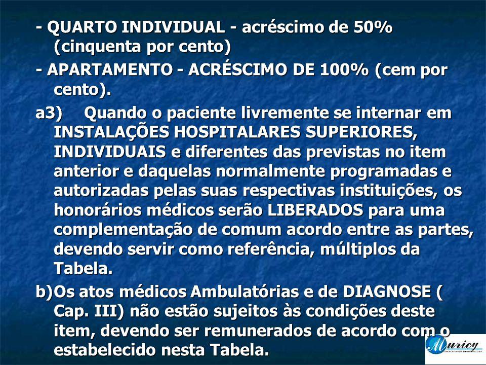 - QUARTO INDIVIDUAL - acréscimo de 50% (cinquenta por cento) - APARTAMENTO - ACRÉSCIMO DE 100% (cem por cento).