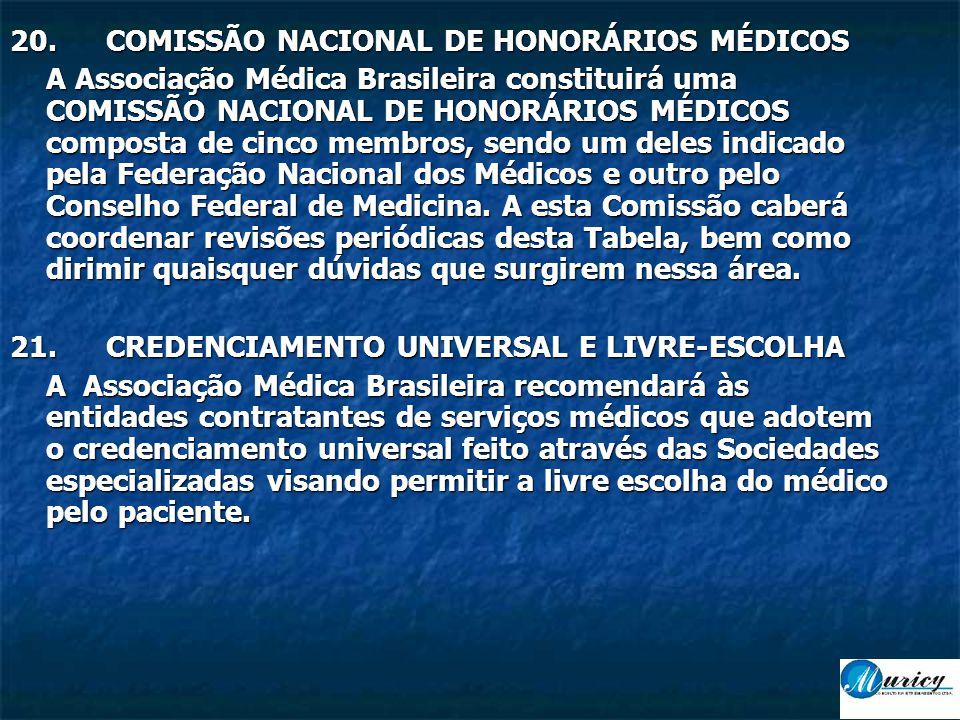 20.COMISSÃO NACIONAL DE HONORÁRIOS MÉDICOS A Associação Médica Brasileira constituirá uma COMISSÃO NACIONAL DE HONORÁRIOS MÉDICOS composta de cinco membros, sendo um deles indicado pela Federação Nacional dos Médicos e outro pelo Conselho Federal de Medicina.