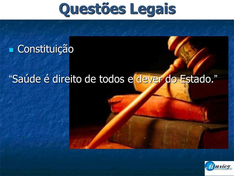  Constituição Saúde é direito de todos e dever do Estado. Questões Legais
