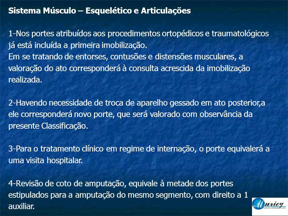 Sistema Músculo – Esquelético e Articulações 1-Nos portes atribuídos aos procedimentos ortopédicos e traumatológicos já está incluída a primeira imobilização.