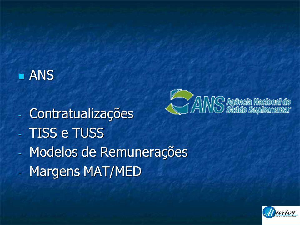  ANS - Contratualizações - TISS e TUSS - Modelos de Remunerações - Margens MAT/MED