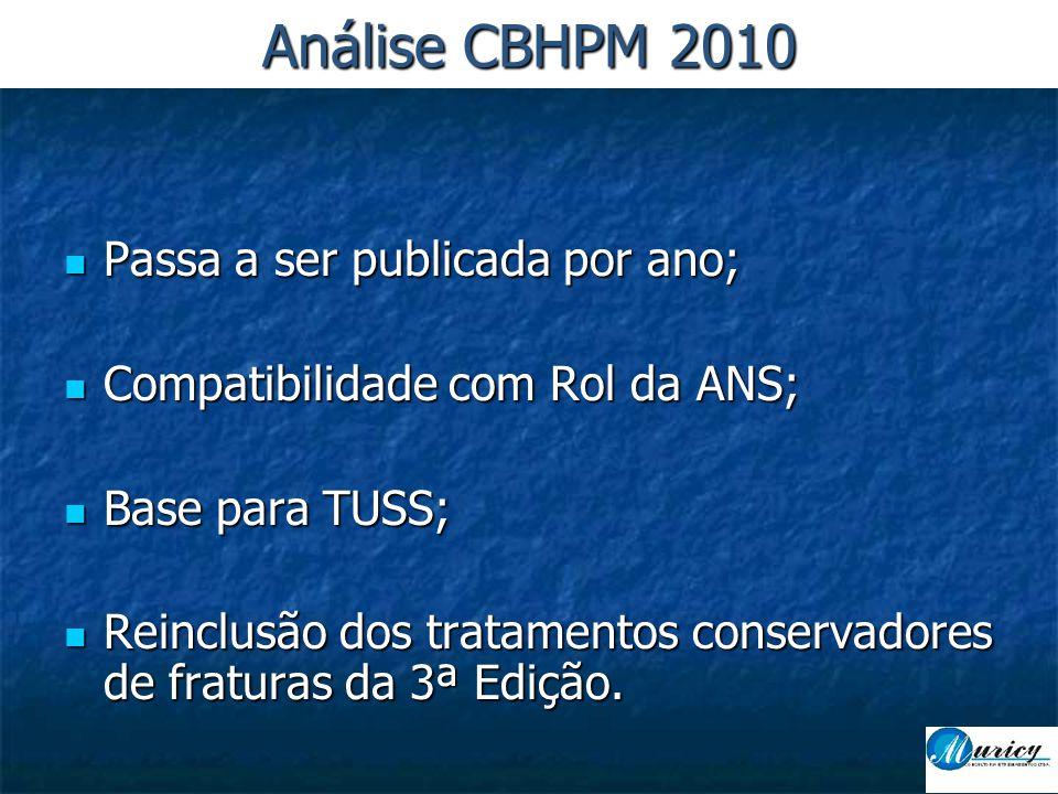  Passa a ser publicada por ano;  Compatibilidade com Rol da ANS;  Base para TUSS;  Reinclusão dos tratamentos conservadores de fraturas da 3ª Edição.