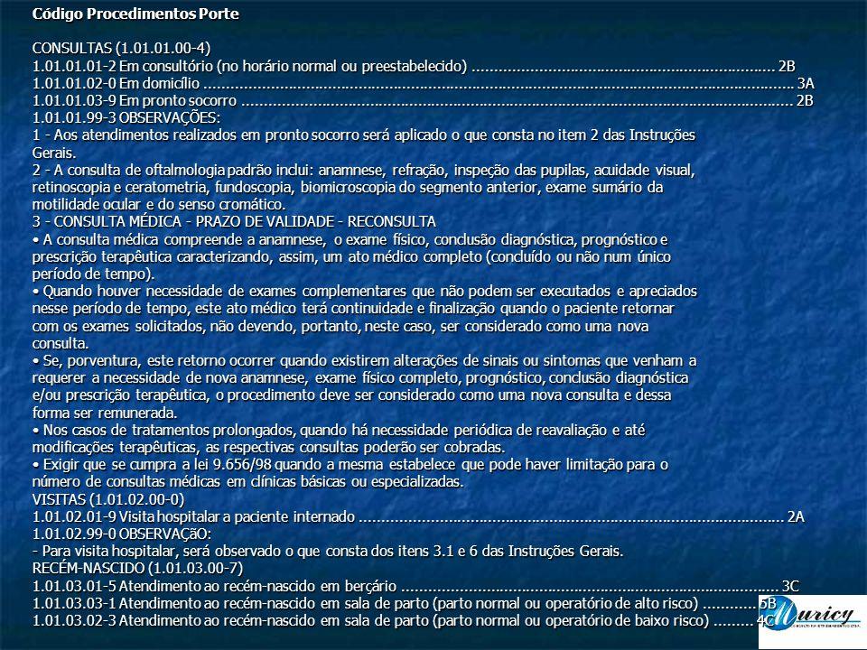 Código Procedimentos Porte CONSULTAS (1.01.01.00-4) 1.01.01.01-2 Em consultório (no horário normal ou preestabelecido).....................................................................