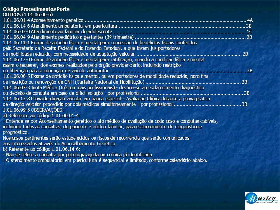 Código Procedimentos Porte OUTROS (1.01.06.00-6) 1.01.06.01-4 Aconselhamento genético..................................................................................................................