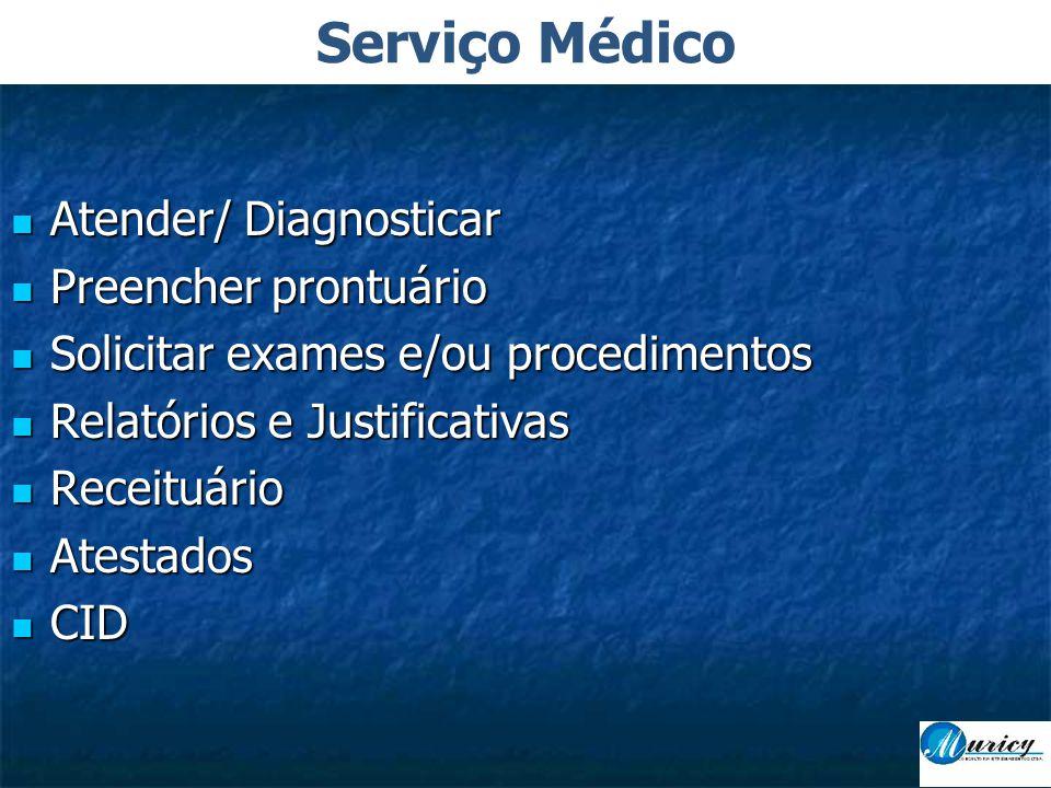  Atender/ Diagnosticar  Preencher prontuário  Solicitar exames e/ou procedimentos  Relatórios e Justificativas  Receituário  Atestados  CID Serviço Médico