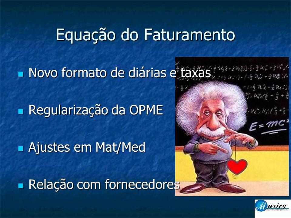 Equação do Faturamento  Novo formato de diárias e taxas  Regularização da OPME  Ajustes em Mat/Med  Relação com fornecedores