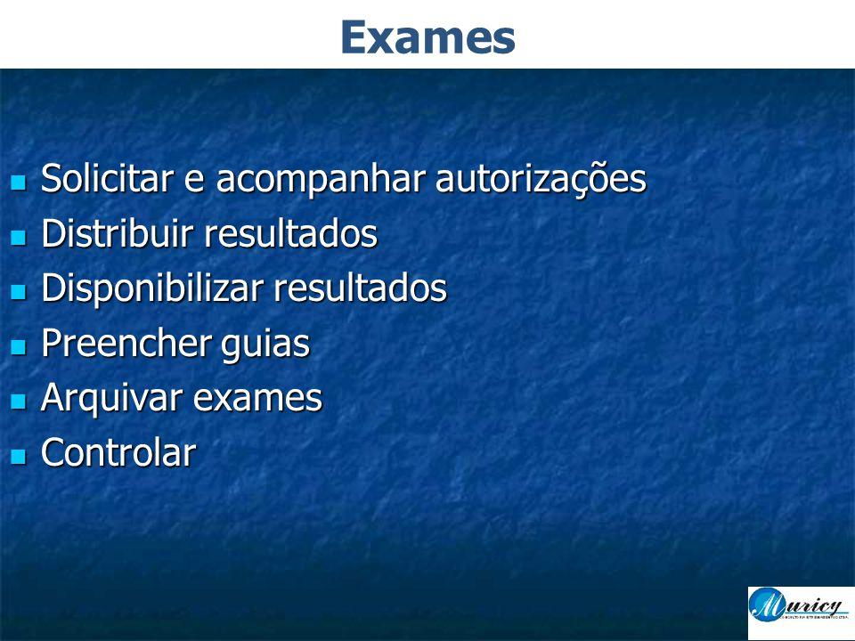  Solicitar e acompanhar autorizações  Distribuir resultados  Disponibilizar resultados  Preencher guias  Arquivar exames  Controlar Exames