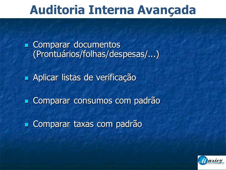 Comparar documentos (Prontuários/folhas/despesas/...)  Aplicar listas de verificação  Comparar consumos com padrão  Comparar taxas com padrão Auditoria Interna Avançada