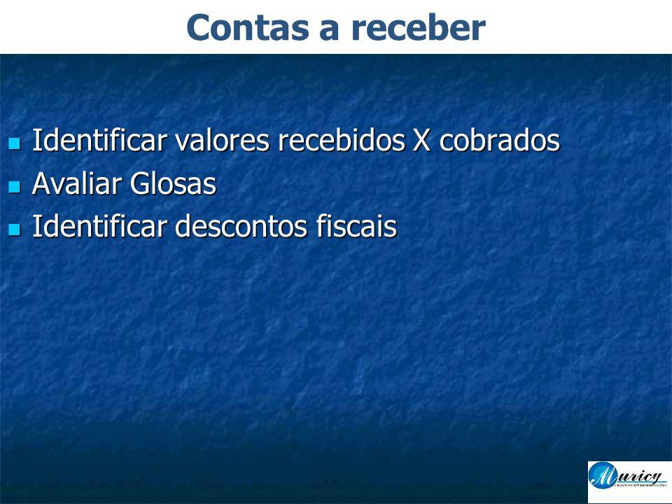  Identificar valores recebidos X cobrados  Avaliar Glosas  Identificar descontos fiscais Contas a receber