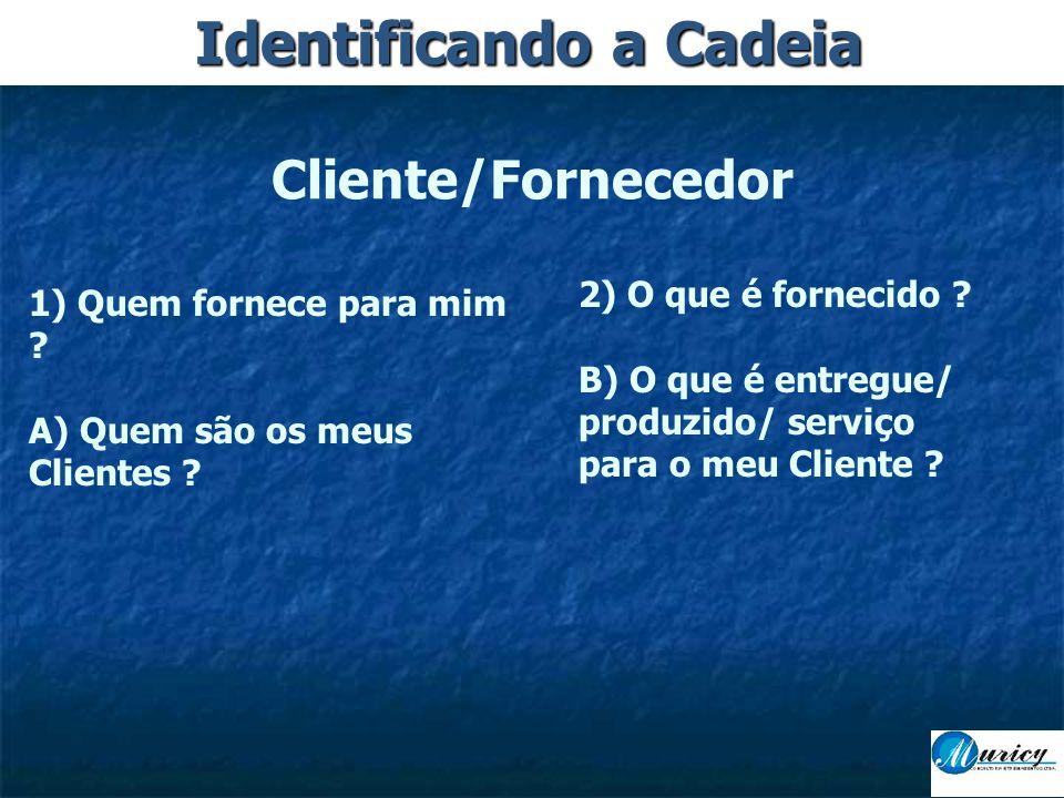Cliente/Fornecedor 1) Quem fornece para mim .A) Quem são os meus Clientes .