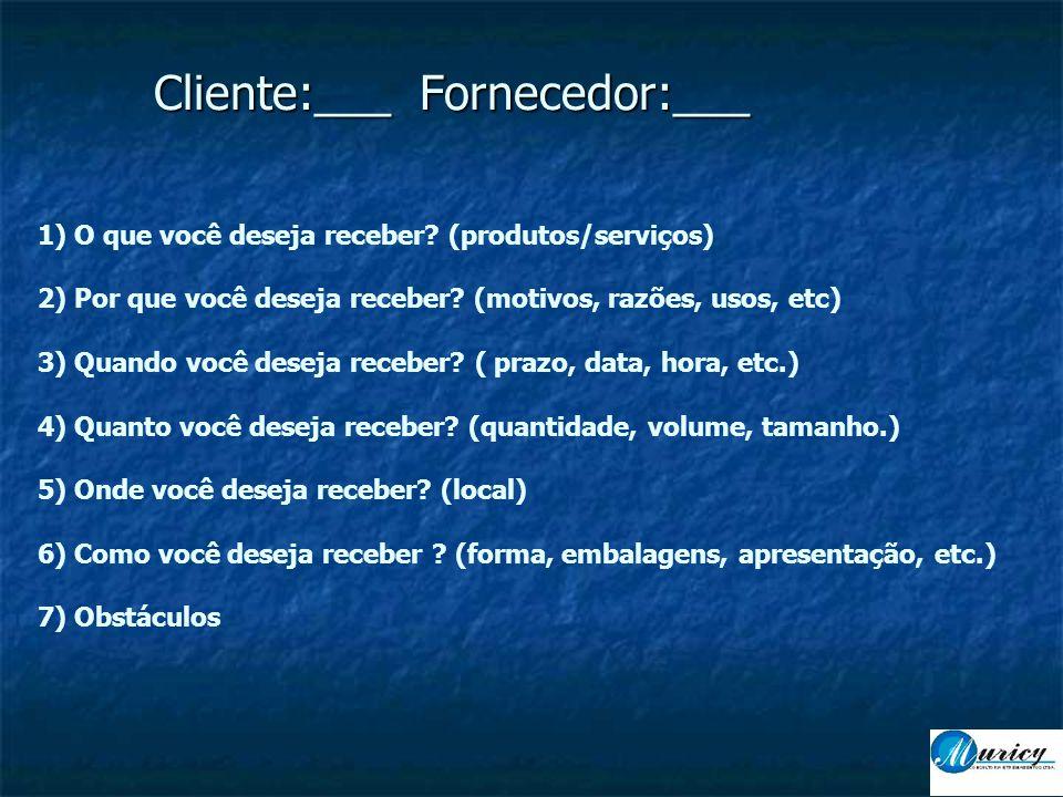 1) O que você deseja receber.(produtos/serviços) 2) Por que você deseja receber.