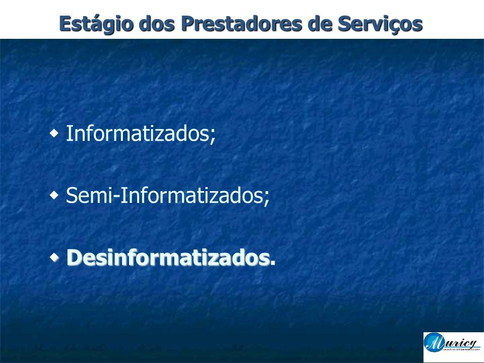  Informatizados;  Semi-Informatizados;  Desinformatizados  Desinformatizados.