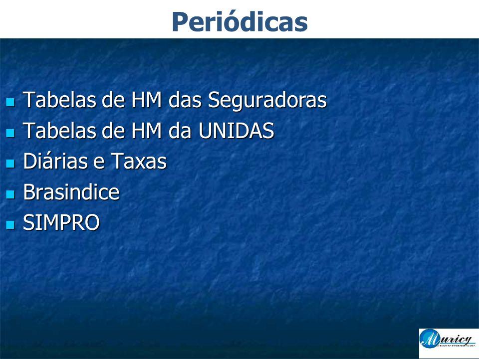  Tabelas de HM das Seguradoras  Tabelas de HM da UNIDAS  Diárias e Taxas  Brasindice  SIMPRO Periódicas